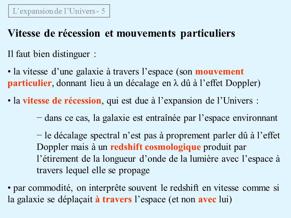 Vitesse de récession et mouvements particuliers Il faut bien distinguer : la vitesse dune galaxie à travers lespace (son mouvement particulier, donnan
