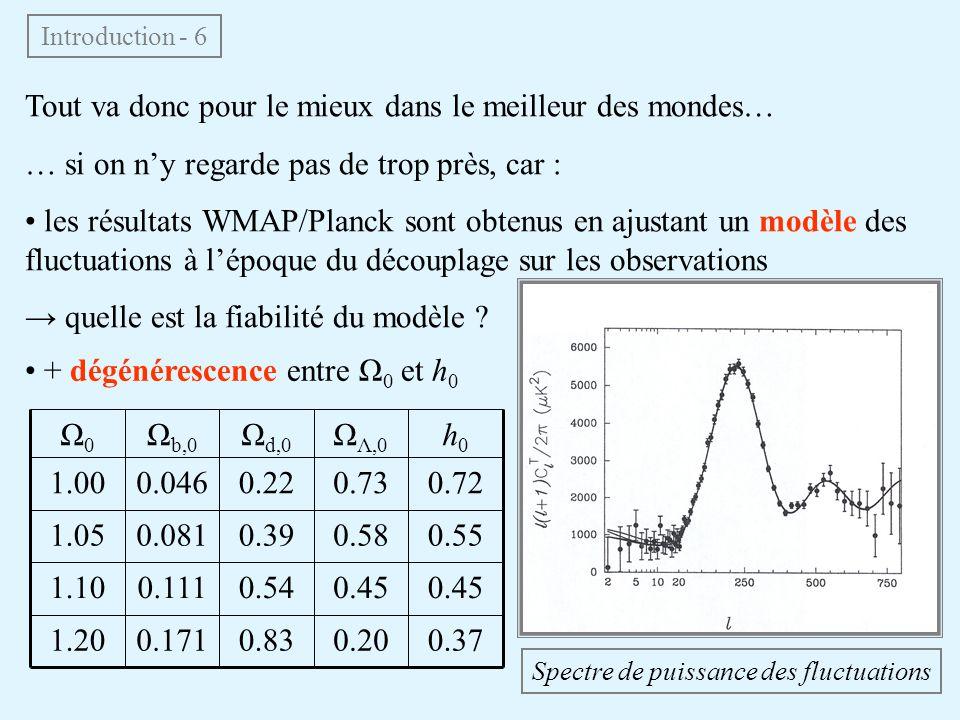 Tout va donc pour le mieux dans le meilleur des mondes… … si on ny regarde pas de trop près, car : les résultats WMAP/Planck sont obtenus en ajustant