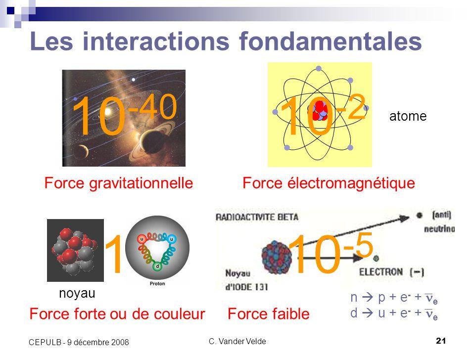 C. Vander Velde21 CEPULB - 9 décembre 2008 Force électromagnétiqueForce gravitationnelle Force forte ou de couleurForce faible Les interactions fondam