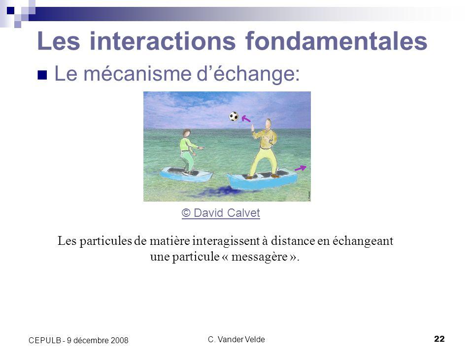 C. Vander Velde22 CEPULB - 9 décembre 2008 Les interactions fondamentales Le mécanisme déchange: Les particules de matière interagissent à distance en