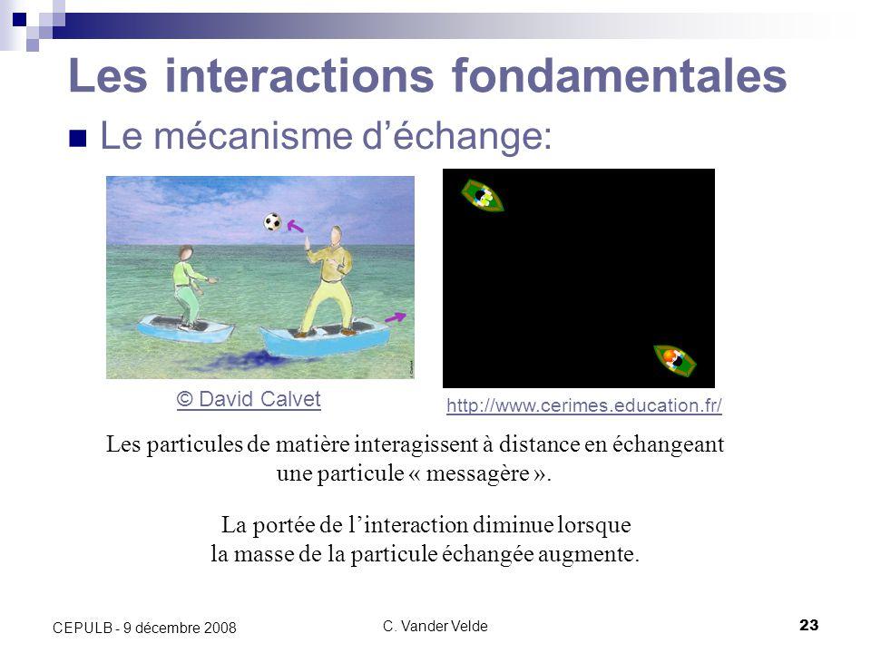 C. Vander Velde23 CEPULB - 9 décembre 2008 Les interactions fondamentales Le mécanisme déchange: Les particules de matière interagissent à distance en