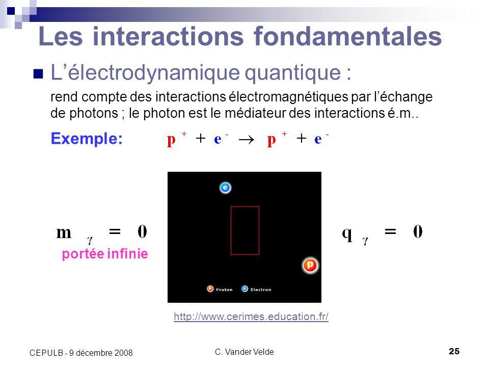C. Vander Velde25 CEPULB - 9 décembre 2008 Les interactions fondamentales Lélectrodynamique quantique : rend compte des interactions électromagnétique
