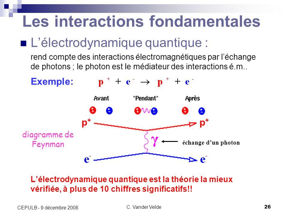 C. Vander Velde26 CEPULB - 9 décembre 2008 Les interactions fondamentales Lélectrodynamique quantique : rend compte des interactions électromagnétique