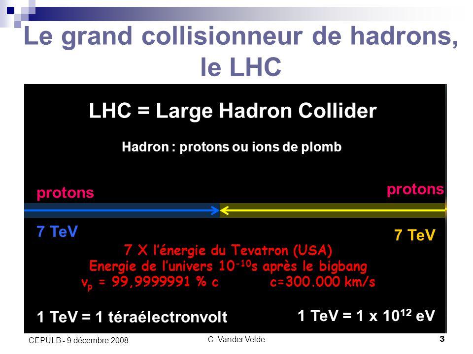 C. Vander Velde3 CEPULB - 9 décembre 2008 Le grand collisionneur de hadrons, le LHC 100 m protons 7 TeV 1 TeV = 1 téraélectronvolt 1 TeV = 1 x 10 12 e