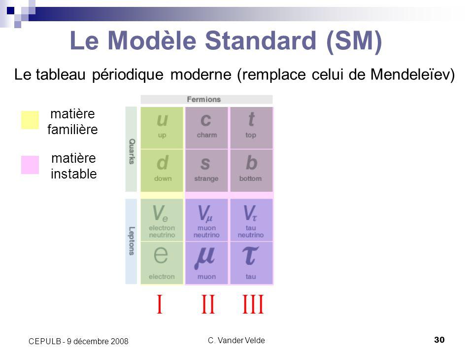 C. Vander Velde30 CEPULB - 9 décembre 2008 Le Modèle Standard (SM) Le tableau périodique moderne (remplace celui de Mendeleïev) IIIIII matière familiè