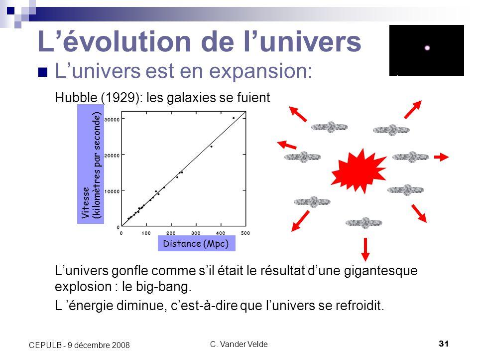 C. Vander Velde31 CEPULB - 9 décembre 2008 Lévolution de lunivers Lunivers est en expansion: Hubble (1929): les galaxies se fuient Lunivers gonfle com