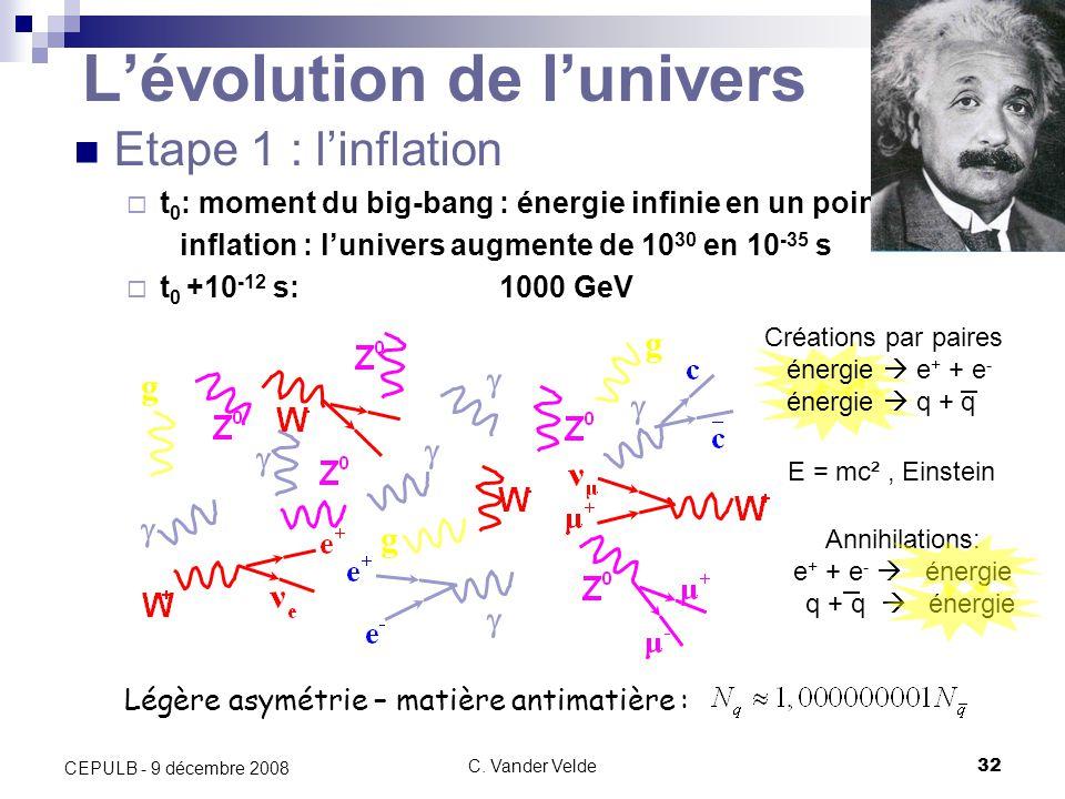 C. Vander Velde32 CEPULB - 9 décembre 2008 Lévolution de lunivers Etape 1 : linflation t 0 : moment du big-bang : énergie infinie en un point inflatio