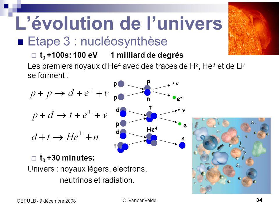 C. Vander Velde34 CEPULB - 9 décembre 2008 Lévolution de lunivers Etape 3 : nucléosynthèse t 0 +100s:100 eV 1 milliard de degrés Les premiers noyaux d