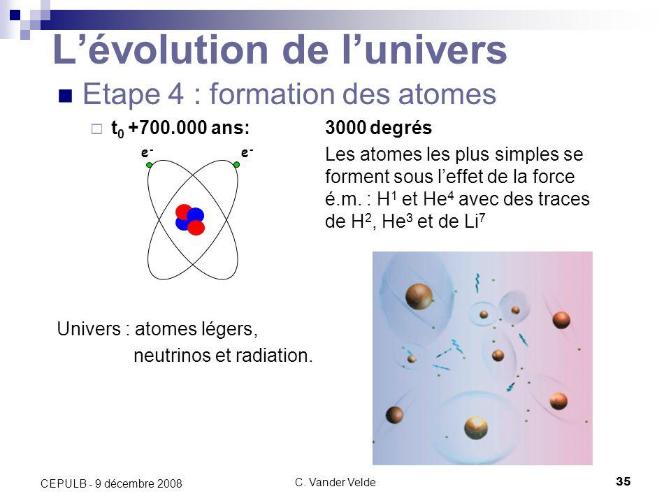 C. Vander Velde35 CEPULB - 9 décembre 2008 Lévolution de lunivers Etape 4 : formation des atomes t 0 +700.000 ans:3000 degrés Les atomes les plus simp