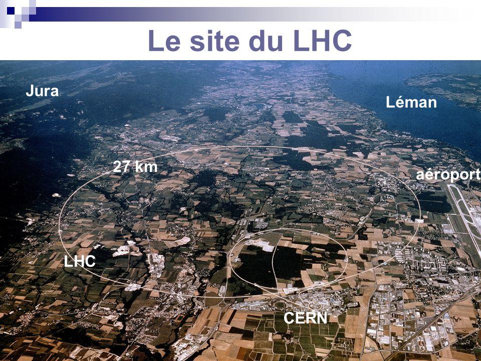 C. Vander Velde5 CEPULB - 9 décembre 2008 Le site du LHC 100 m 27 km CERN Léman Jura aéroport LHC