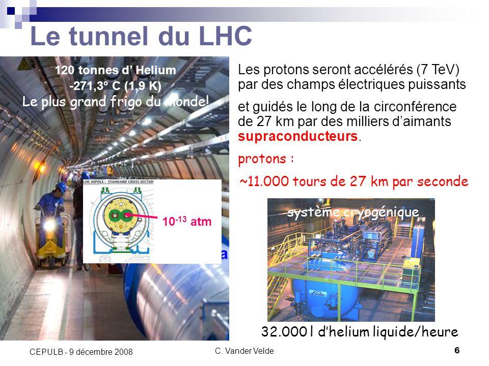 C. Vander Velde6 CEPULB - 9 décembre 2008 Le tunnel du LHC 8,3 tesla 10 -13 atm 32.000 l dhelium liquide/heure Les protons seront accélérés (7 TeV) pa