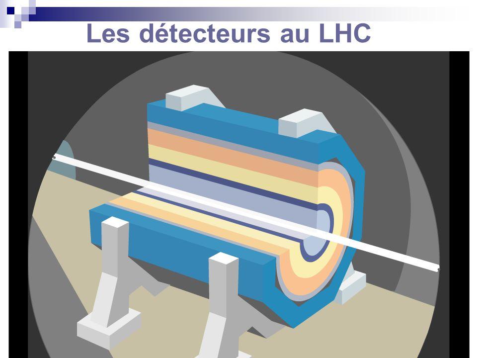 C. Vander Velde7 CEPULB - 9 décembre 2008 Les détecteurs au LHC Détecteur constitué de couches concentriques ayant des tâches spécifiques