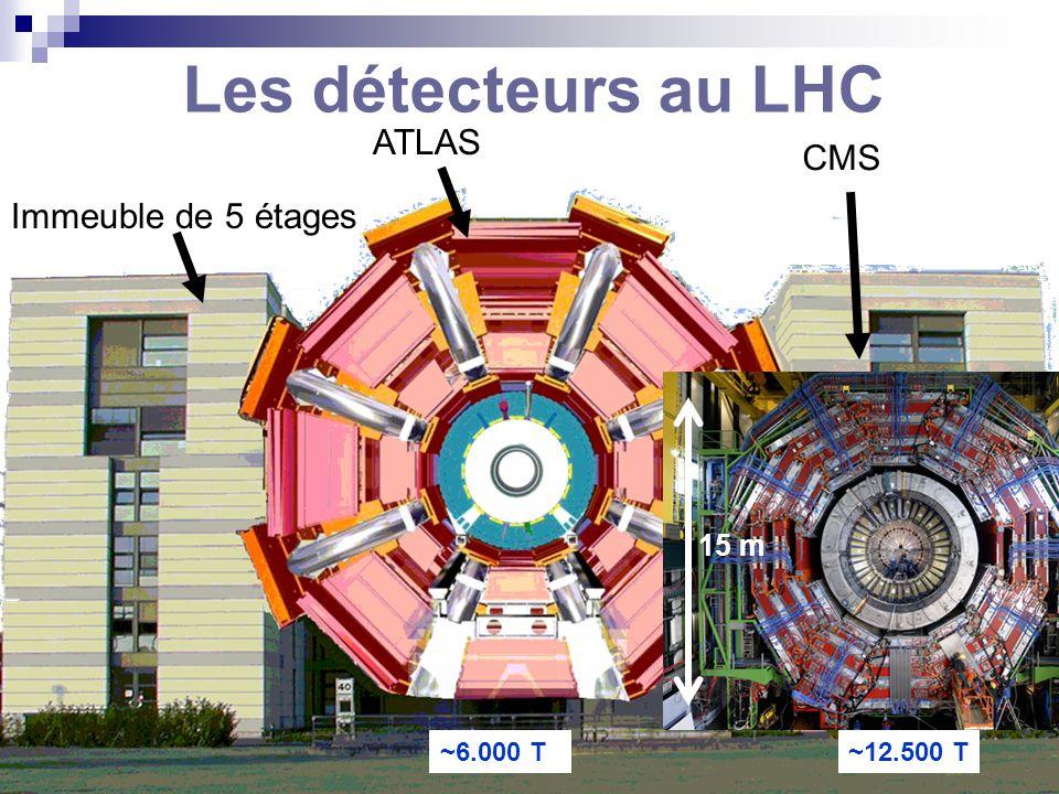 C. Vander Velde8 CEPULB - 9 décembre 2008 ATLAS Immeuble de 5 étages ~6.000 T Les détecteurs au LHC CMS ~12.500 T 15 m