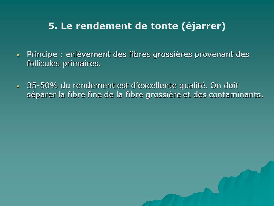 5. Le rendement de tonte (éjarrer) Principe : enlèvement des fibres grossières provenant des follicules primaires. Principe : enlèvement des fibres gr
