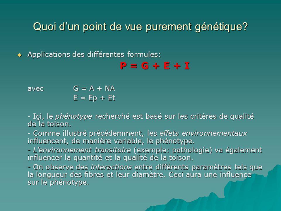 Quoi dun point de vue purement génétique? Applications des différentes formules: Applications des différentes formules: P = G + E + I avecG = A + NA E