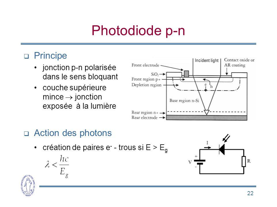 22 Photodiode p-n Principe jonction p-n polarisée dans le sens bloquant couche supérieure mince jonction exposée à la lumière Action des photons créat