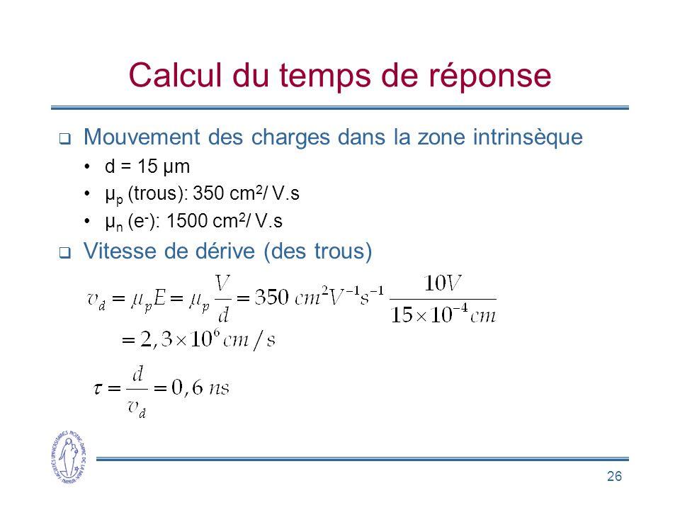 26 Calcul du temps de réponse Mouvement des charges dans la zone intrinsèque d = 15 µm µ p (trous): 350 cm 2 / V.s µ n (e - ): 1500 cm 2 / V.s Vitesse