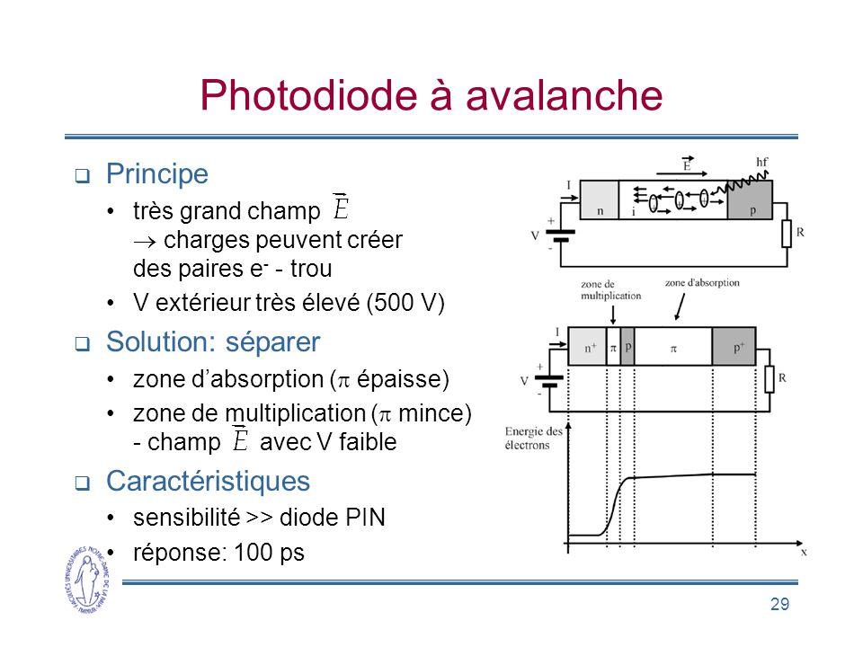 29 Photodiode à avalanche Principe très grand champ charges peuvent créer des paires e - - trou V extérieur très élevé (500 V) Solution: séparer zone