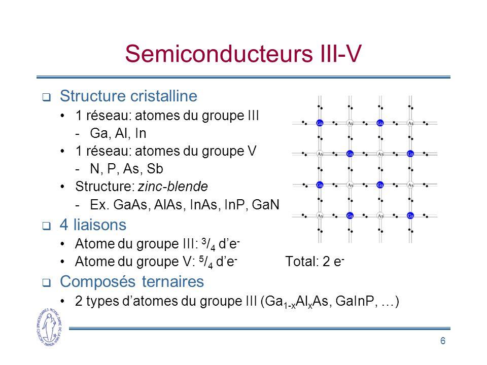 6 Semiconducteurs III-V Structure cristalline 1 réseau: atomes du groupe III -Ga, Al, In 1 réseau: atomes du groupe V -N, P, As, Sb Structure: zinc-bl
