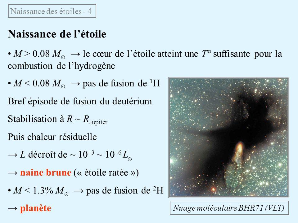 Naissance de létoile M > 0.08 M le cœur de létoile atteint une T° suffisante pour la combustion de lhydrogène Naissance des étoiles - 4 Nuage molécula