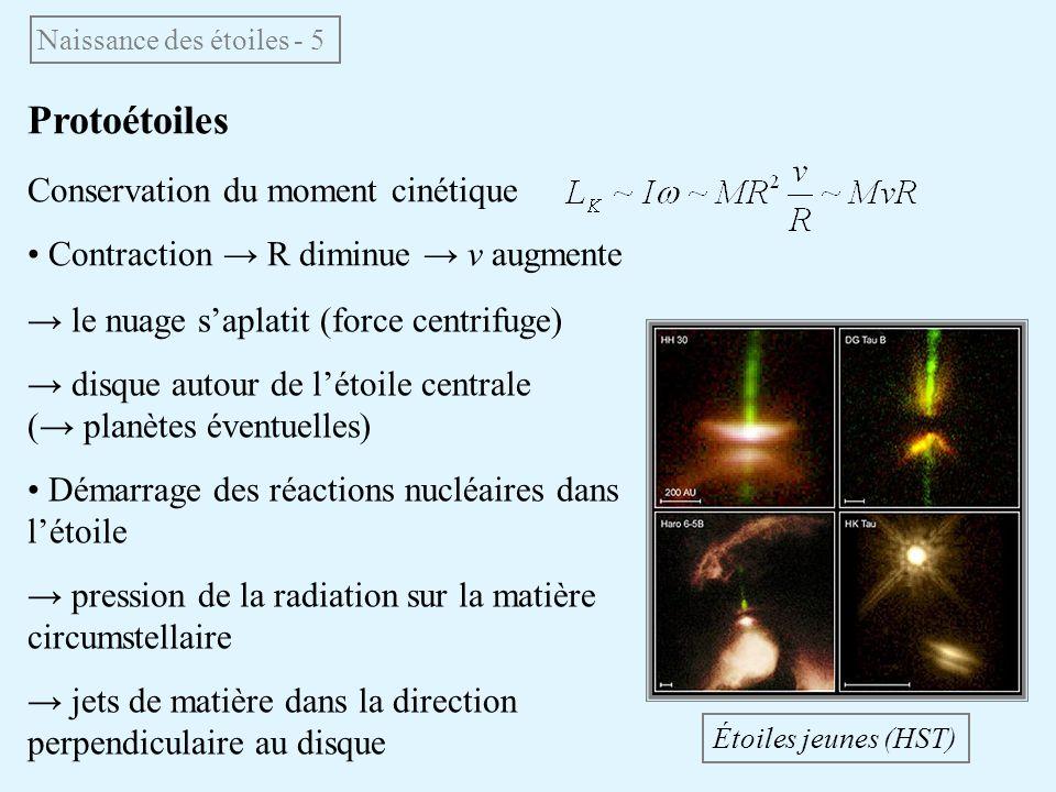 Protoétoiles Conservation du moment cinétique Contraction R diminue v augmente Naissance des étoiles - 5 Étoiles jeunes (HST) le nuage saplatit (force
