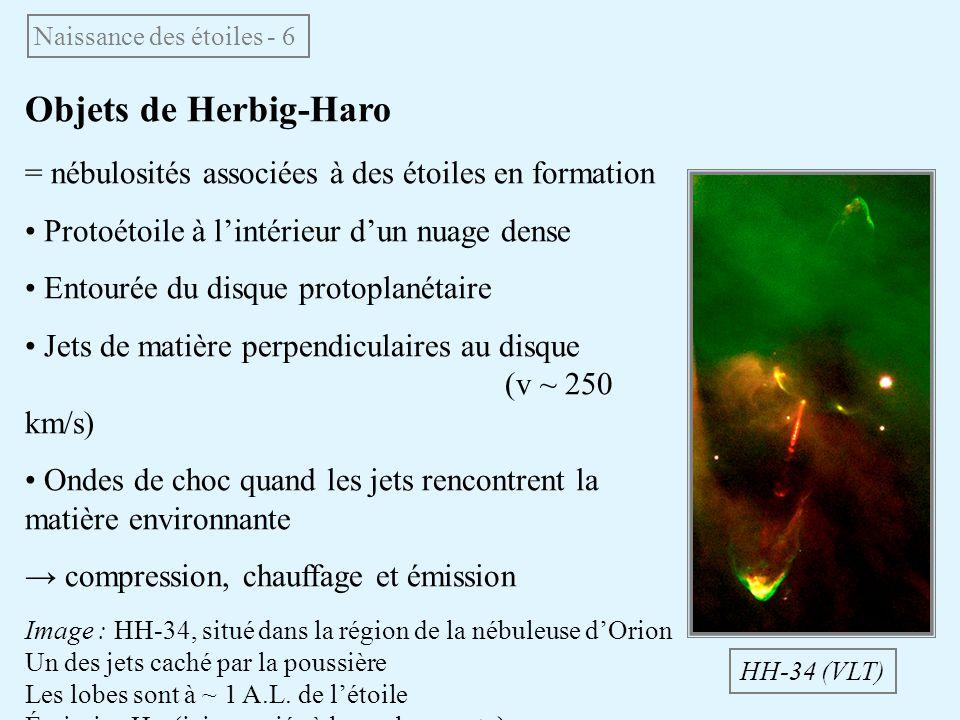 Objets de Herbig-Haro = nébulosités associées à des étoiles en formation Protoétoile à lintérieur dun nuage dense Entourée du disque protoplanétaire J