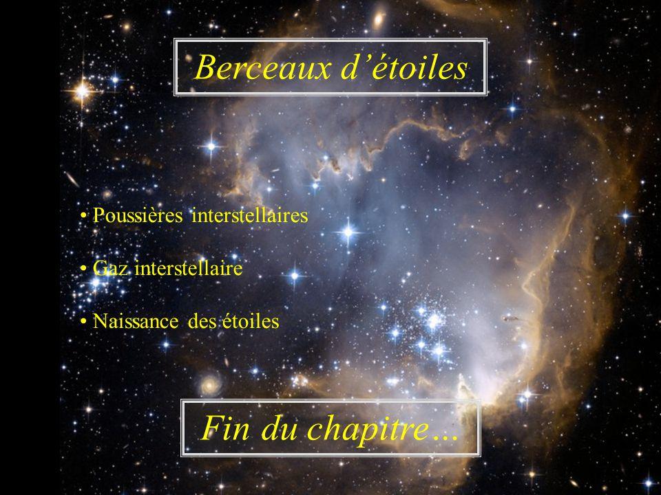 Poussières interstellaires Gaz interstellaire Naissance des étoiles Berceaux détoiles Fin du chapitre…