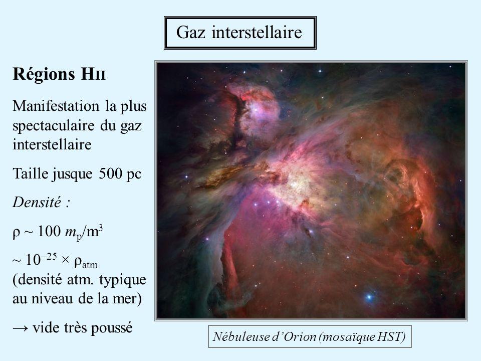 Régions H II Manifestation la plus spectaculaire du gaz interstellaire Taille jusque 500 pc Densité : ρ ~ 100 m p /m 3 ~ 10 –25 × ρ atm (densité atm.