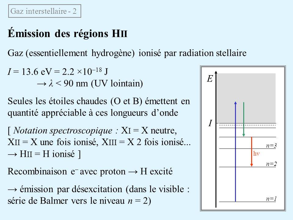 Émission des régions H II Gaz (essentiellement hydrogène) ionisé par radiation stellaire Gaz interstellaire - 2 I = 13.6 eV = 2.2 ×10 –18 J λ < 90 nm