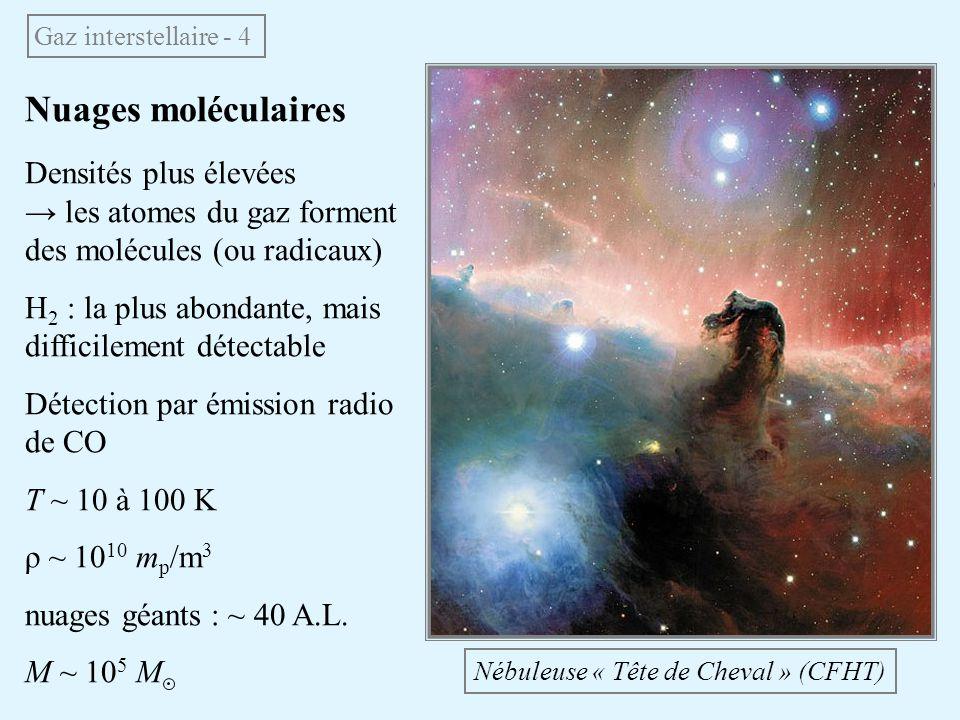 Nuages moléculaires Densités plus élevées les atomes du gaz forment des molécules (ou radicaux) H 2 : la plus abondante, mais difficilement détectable