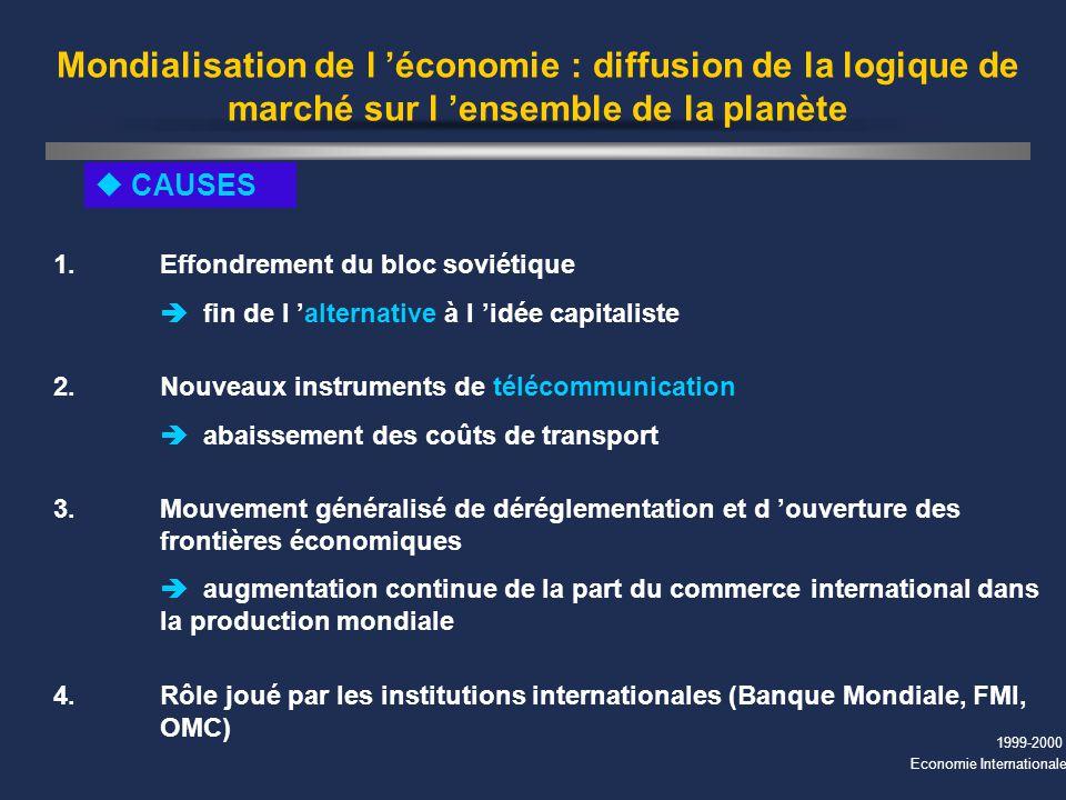 1999-2000 Economie Internationale Mondialisation de l économie : diffusion de la logique de marché sur l ensemble de la planète u CAUSES 1. Effondreme