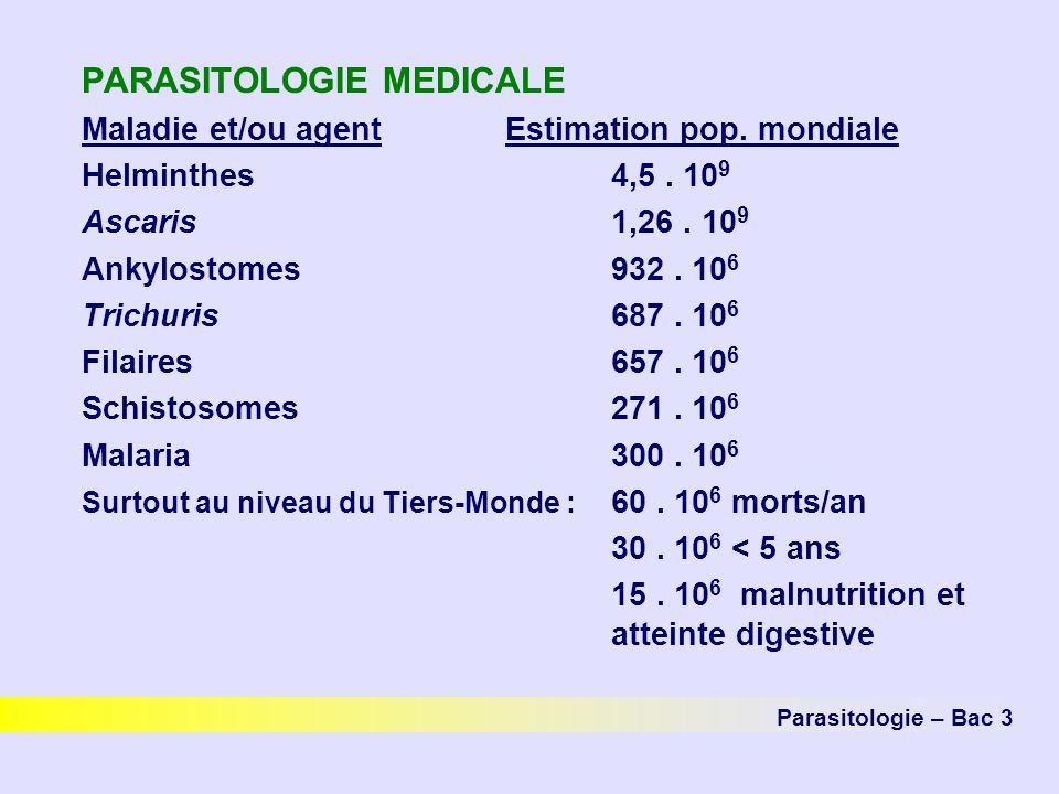 PARASITOLOGIE MEDICALE Maladie et/ou agentEstimation pop. mondiale Helminthes4,5. 10 9 Ascaris1,26. 10 9 Ankylostomes932. 10 6 Trichuris687. 10 6 Fila