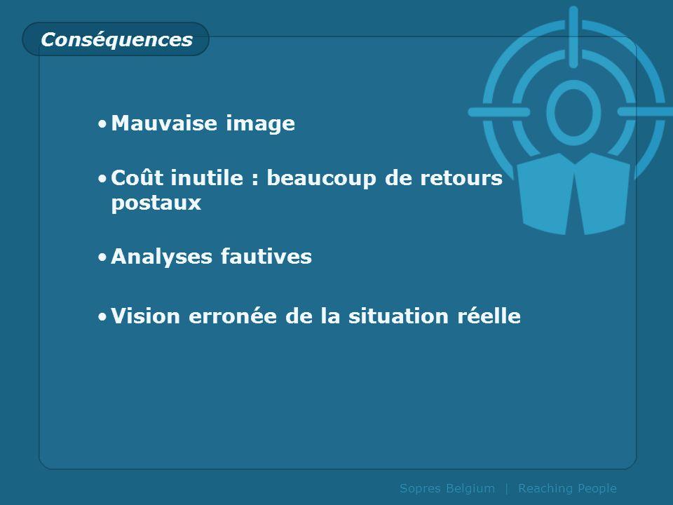 Sopres Belgium | Reaching People Conséquences Mauvaise image Coût inutile : beaucoup de retours postaux Analyses fautives Vision erronée de la situati