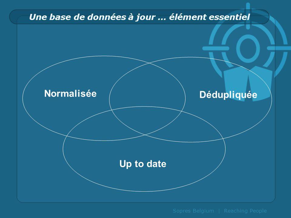 Sopres Belgium | Reaching People Une base de données à jour … élément essentiel Up to date Dédupliquée Normalisée