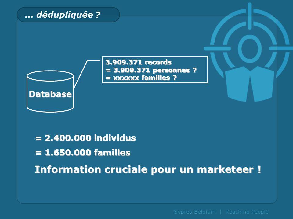 Sopres Belgium | Reaching People Database 3.909.371 records = 3.909.371 personnes ? = xxxxxx familles ? = 2.400.000 individus = 1.650.000 familles Inf