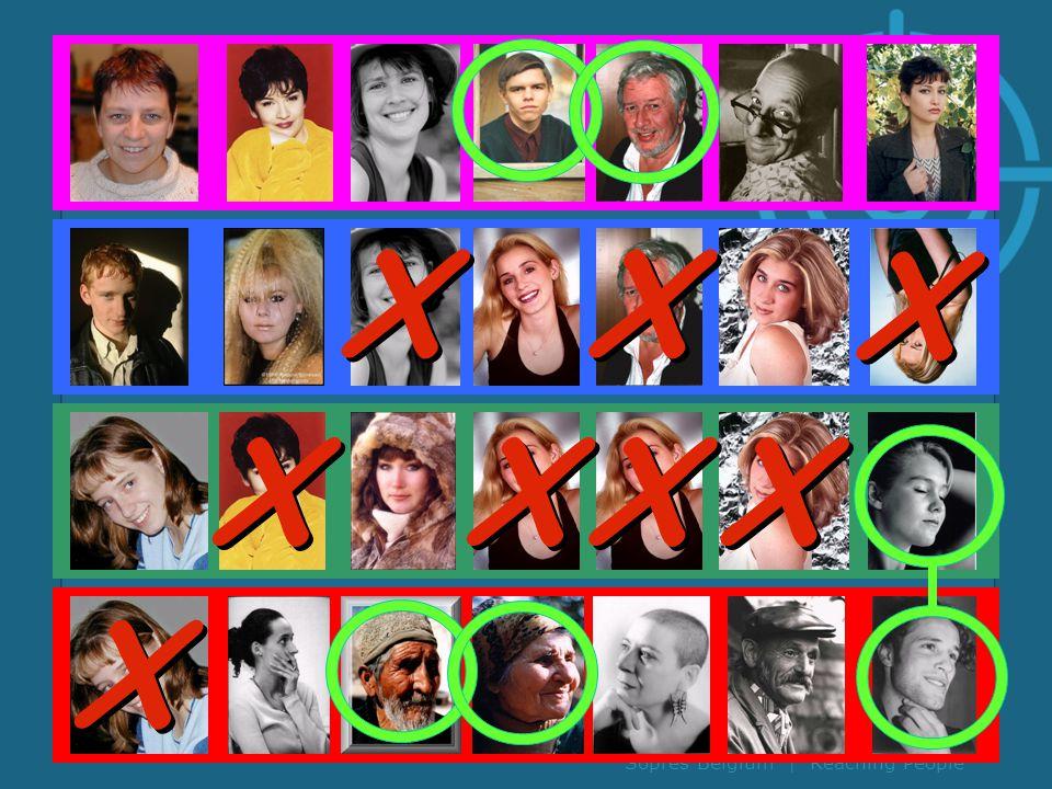 Sopres Belgium | Reaching People X X X X X X X X X X X X X X X X