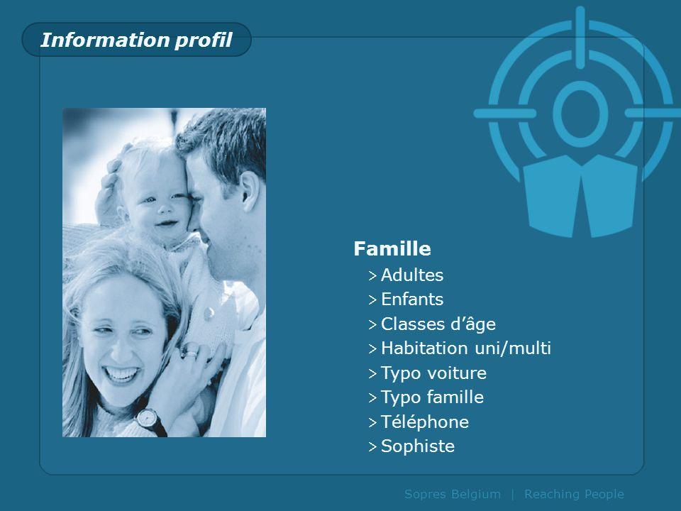 Sopres Belgium | Reaching People Information profil Famille Adultes Enfants Classes dâge Habitation uni/multi Typo voiture Typo famille Téléphone Soph