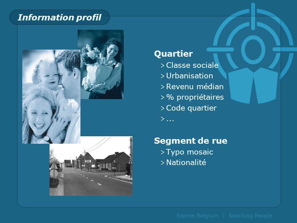 Sopres Belgium | Reaching People Information profil Quartier Classe sociale Urbanisation Revenu médian % propriétaires Code quartier... Segment de rue