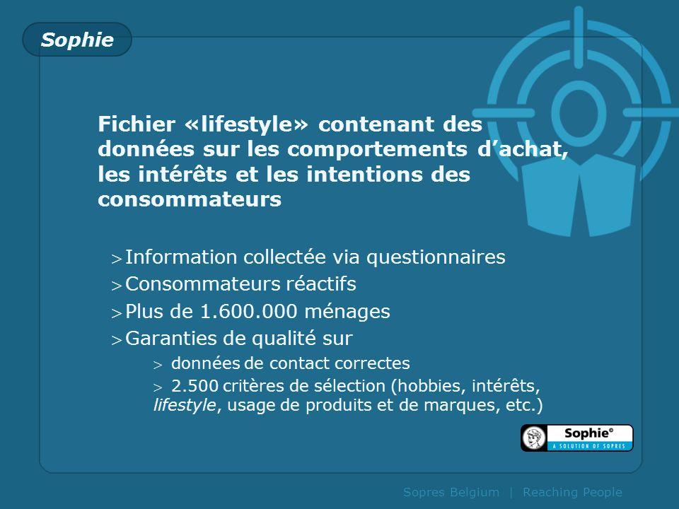 Sopres Belgium | Reaching People Sophie Fichier «lifestyle» contenant des données sur les comportements dachat, les intérêts et les intentions des con