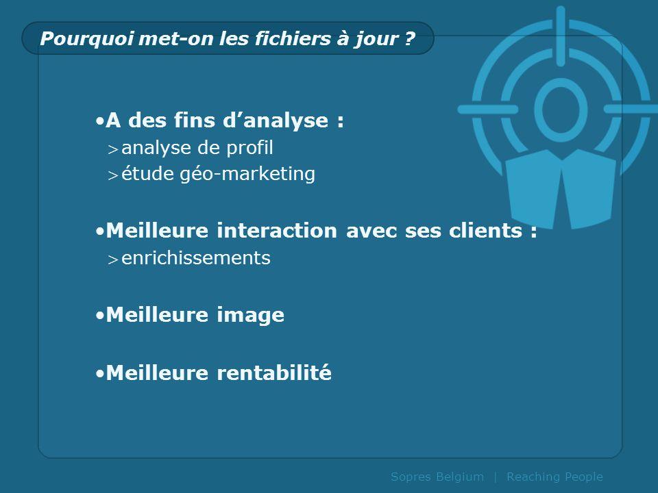 Sopres Belgium | Reaching People Pourquoi met-on les fichiers à jour ? A des fins danalyse : analyse de profil étude géo-marketing Meilleure interacti