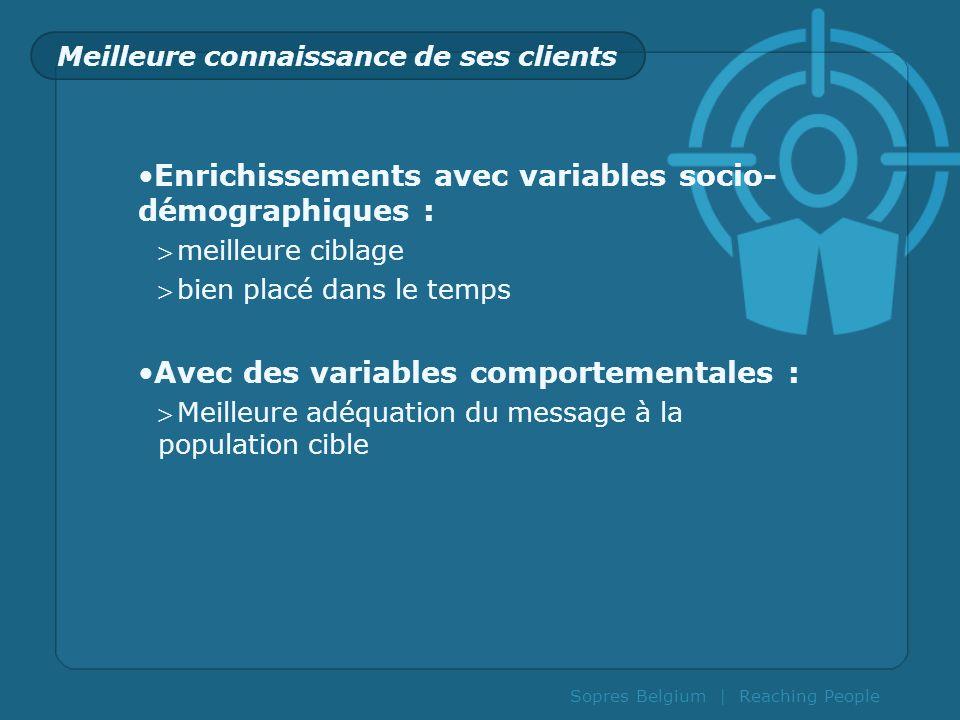 Sopres Belgium | Reaching People Meilleure connaissance de ses clients Enrichissements avec variables socio- démographiques : meilleure ciblage bien p