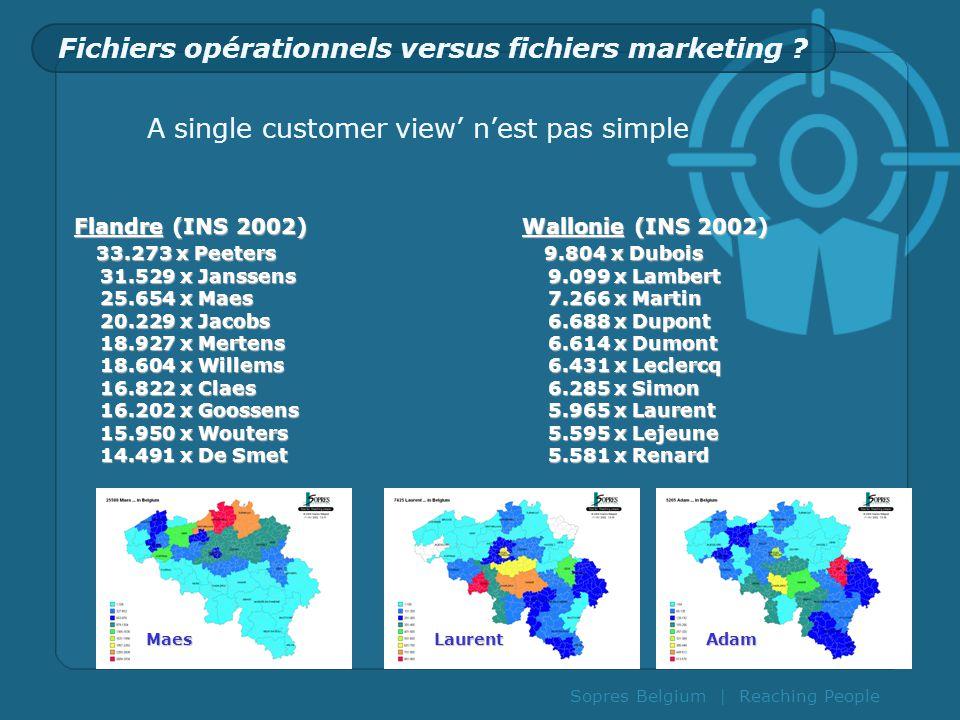 Sopres Belgium | Reaching People Fichiers opérationnels versus fichiers marketing ? AdamLaurentMaes Flandre (INS 2002) 33.273 x Peeters 33.273 x Peete