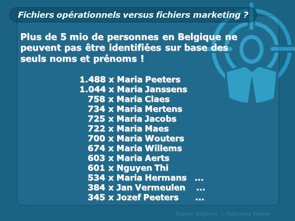 Sopres Belgium | Reaching People Plus de 5 mio de personnes en Belgique ne peuvent pas être identifiées sur base des seuls noms et prénoms ! 1.488 x M