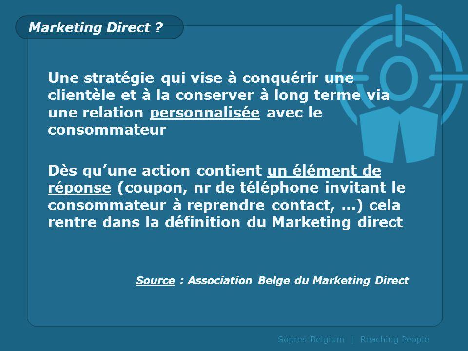 Sopres Belgium | Reaching People Agenda Sopres Les trois règles pour avoir un fichier de « qualité » Les moyens utilisés Finalité dun fichier à jour Différences entre « fichier marketing » et « fichier opérationnel ?