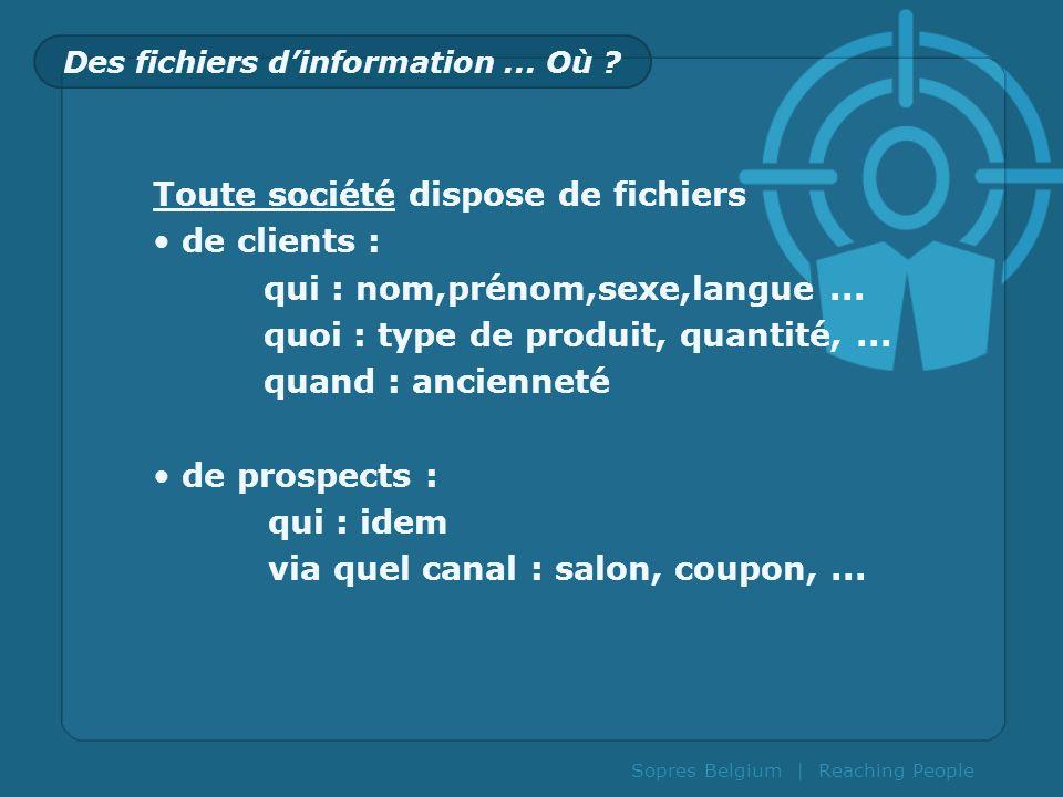 Sopres Belgium | Reaching People Des fichiers dinformation... Où ? Toute société dispose de fichiers de clients : qui : nom,prénom,sexe,langue... quoi