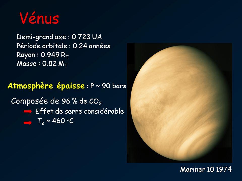 Vénus Mariner 10 1974 Demi-grand axe : 0.723 UA Période orbitale : 0.24 années Rayon : 0.949 R T Masse : 0.82 M T Atmosphère épaisse : P ~ 90 bars Composée de 96 % de CO 2 Effet de serre considérable T s ~ 460 °C