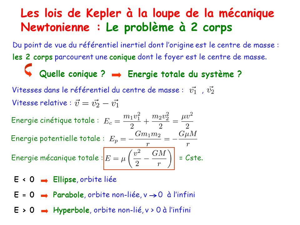 Les lois de Kepler à la loupe de la mécanique Newtonienne : Le problème à 2 corps Du point de vue du référentiel inertiel dont lorigine est le centre de masse : les 2 corps parcourent une conique dont le foyer est le centre de masse.