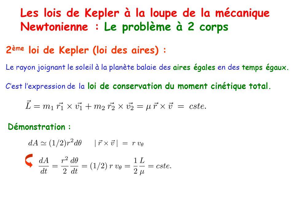 Les lois de Kepler à la loupe de la mécanique Newtonienne : Le problème à 2 corps 2 ème loi de Kepler (loi des aires) : Le rayon joignant le soleil à la planète balaie des aires égales en des temps égaux.