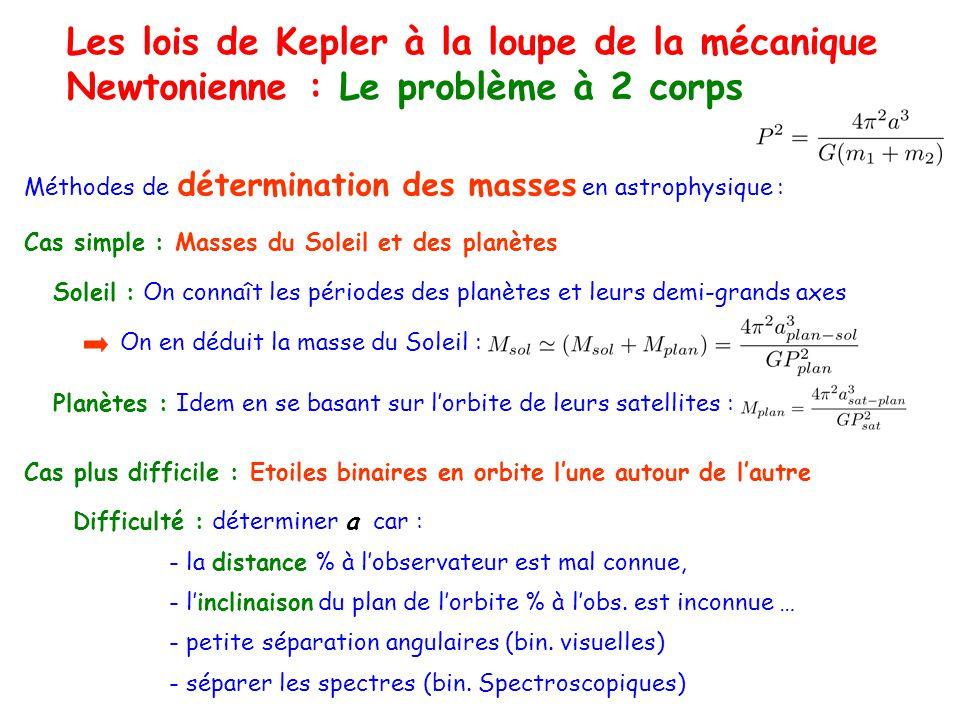 Les lois de Kepler à la loupe de la mécanique Newtonienne : Le problème à 2 corps Méthodes de détermination des masses en astrophysique : Cas simple : Masses du Soleil et des planètes Soleil : On connaît les périodes des planètes et leurs demi-grands axes On en déduit la masse du Soleil : Planètes : Idem en se basant sur lorbite de leurs satellites : Cas plus difficile : Etoiles binaires en orbite lune autour de lautre Difficulté : déterminer a car : - la distance % à lobservateur est mal connue, - linclinaison du plan de lorbite % à lobs.