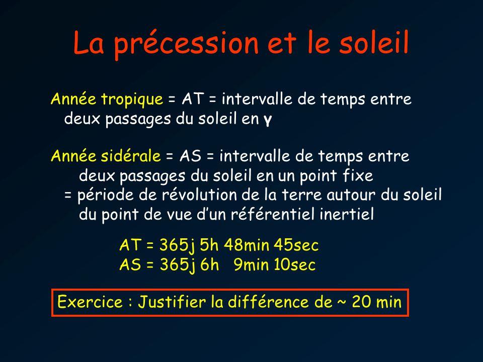 La précession et le soleil Année tropique = AT = intervalle de temps entre deux passages du soleil en γ Année sidérale = AS = intervalle de temps entre deux passages du soleil en un point fixe = période de révolution de la terre autour du soleil du point de vue dun référentiel inertiel AT = 365j 5h 48min 45sec AS = 365j 6h 9min 10sec Exercice : Justifier la différence de ~ 20 min 50.2/(360*60*60) * (365*24*60)